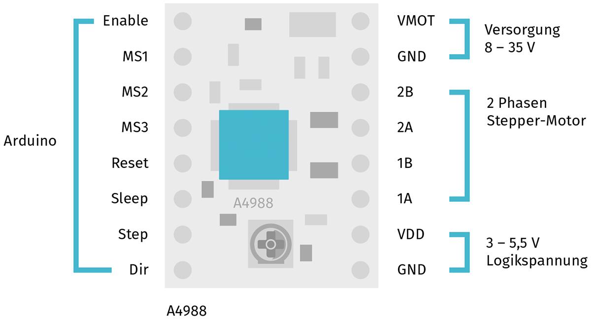 A4988 Pinout Arduino
